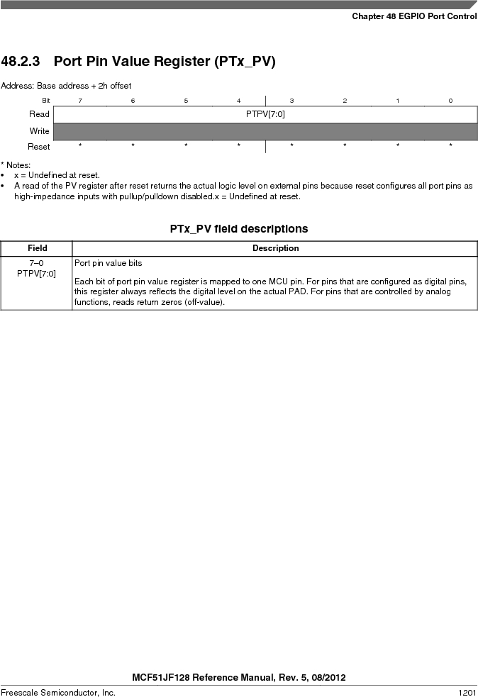 MCF51JF32VHS ,Freescale Semiconductor厂商,IC MCU 32BIT 32KB FLASH 44LGA, MCF51JF32VHS datasheet预览  第1201页