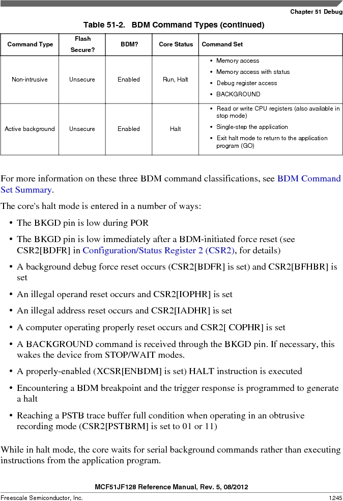 MCF51JF32VHS ,Freescale Semiconductor厂商,IC MCU 32BIT 32KB FLASH 44LGA, MCF51JF32VHS datasheet预览  第1245页