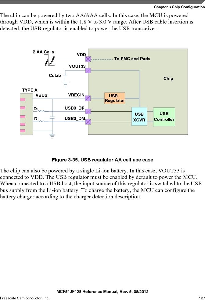 MCF51JF32VHS ,Freescale Semiconductor厂商,IC MCU 32BIT 32KB FLASH 44LGA, MCF51JF32VHS datasheet预览  第127页