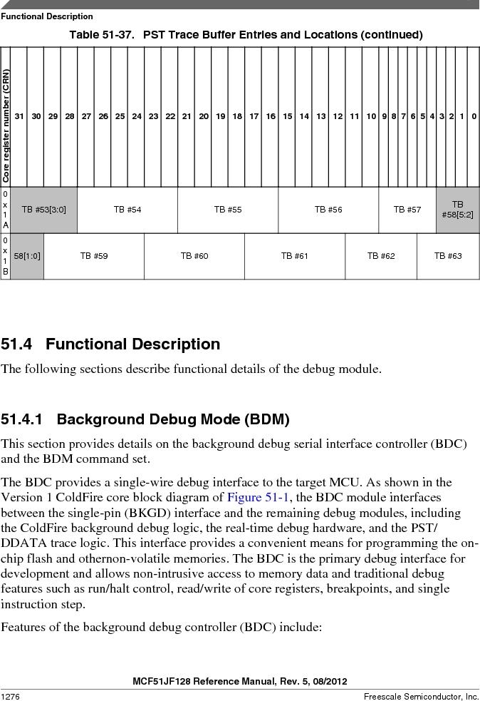 MCF51JF32VHS ,Freescale Semiconductor厂商,IC MCU 32BIT 32KB FLASH 44LGA, MCF51JF32VHS datasheet预览  第1276页