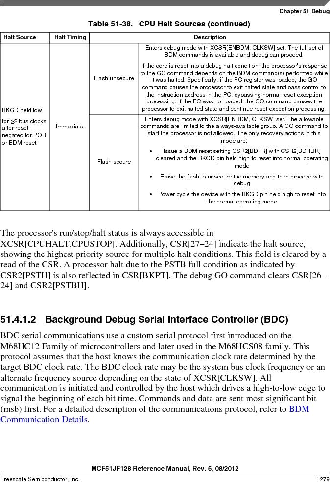 MCF51JF32VHS ,Freescale Semiconductor厂商,IC MCU 32BIT 32KB FLASH 44LGA, MCF51JF32VHS datasheet预览  第1279页