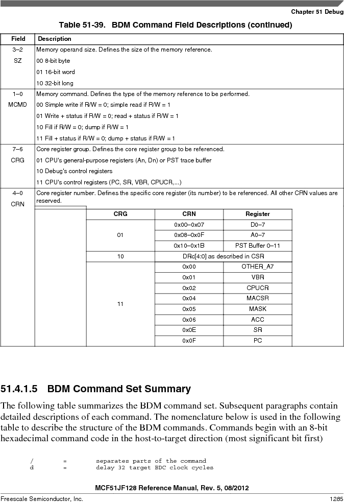 MCF51JF32VHS ,Freescale Semiconductor厂商,IC MCU 32BIT 32KB FLASH 44LGA, MCF51JF32VHS datasheet预览  第1285页