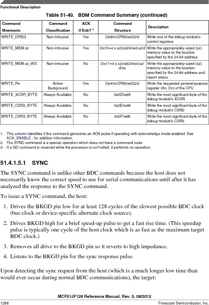 MCF51JF32VHS ,Freescale Semiconductor厂商,IC MCU 32BIT 32KB FLASH 44LGA, MCF51JF32VHS datasheet预览  第1288页