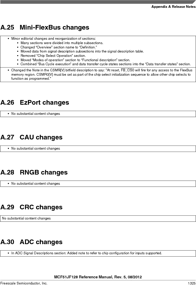 MCF51JF32VHS ,Freescale Semiconductor厂商,IC MCU 32BIT 32KB FLASH 44LGA, MCF51JF32VHS datasheet预览  第1325页
