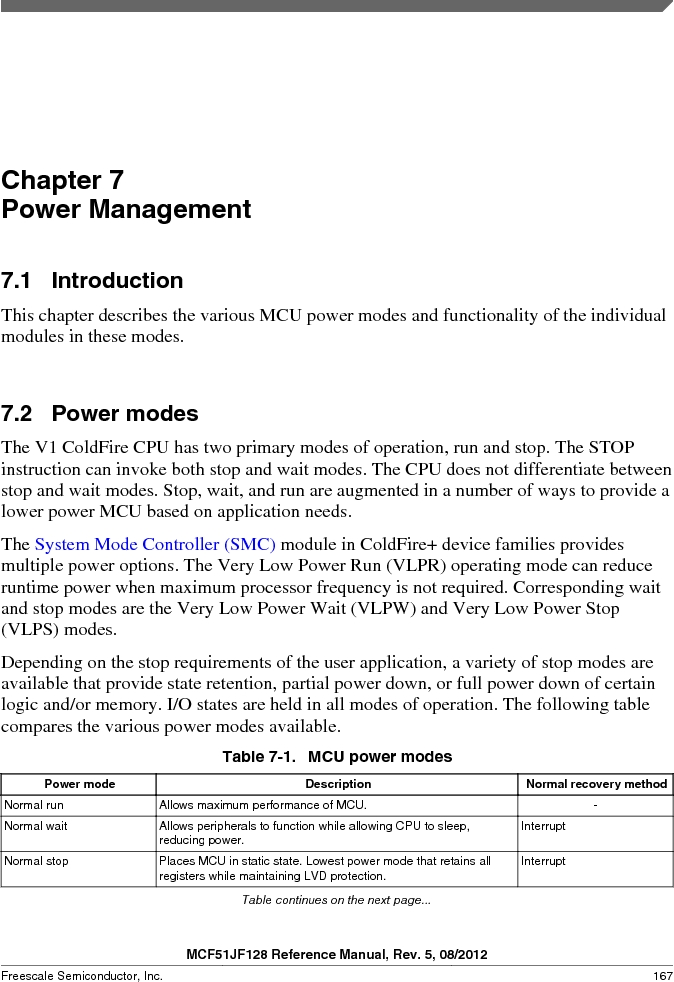 MCF51JF32VHS ,Freescale Semiconductor厂商,IC MCU 32BIT 32KB FLASH 44LGA, MCF51JF32VHS datasheet预览  第167页