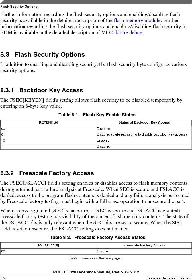 MCF51JF32VHS ,Freescale Semiconductor厂商,IC MCU 32BIT 32KB FLASH 44LGA, MCF51JF32VHS datasheet预览  第174页