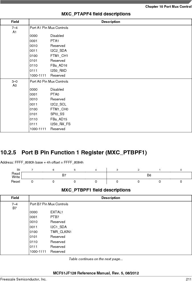MCF51JF32VHS ,Freescale Semiconductor厂商,IC MCU 32BIT 32KB FLASH 44LGA, MCF51JF32VHS datasheet预览  第211页