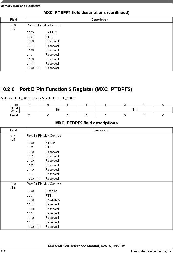 MCF51JF32VHS ,Freescale Semiconductor厂商,IC MCU 32BIT 32KB FLASH 44LGA, MCF51JF32VHS datasheet预览  第212页