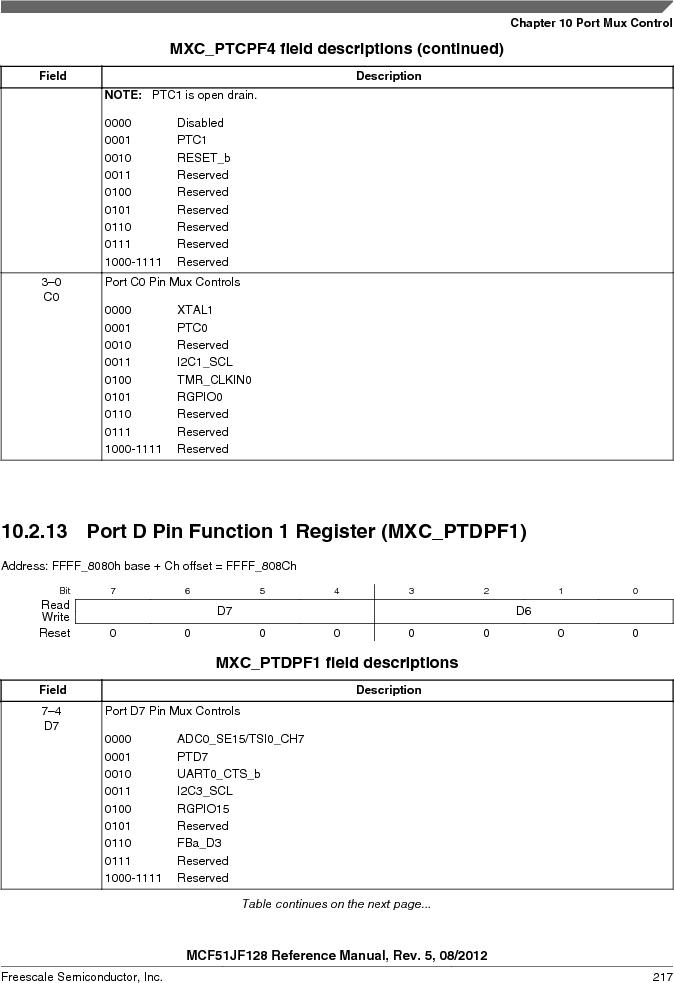 MCF51JF32VHS ,Freescale Semiconductor厂商,IC MCU 32BIT 32KB FLASH 44LGA, MCF51JF32VHS datasheet预览  第217页