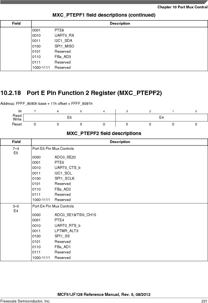 MCF51JF32VHS ,Freescale Semiconductor厂商,IC MCU 32BIT 32KB FLASH 44LGA, MCF51JF32VHS datasheet预览  第221页
