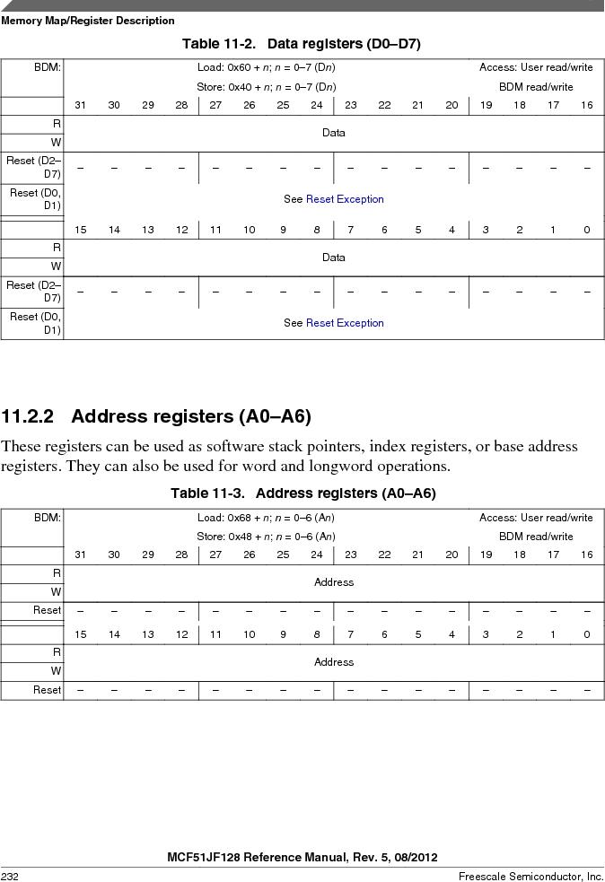MCF51JF32VHS ,Freescale Semiconductor厂商,IC MCU 32BIT 32KB FLASH 44LGA, MCF51JF32VHS datasheet预览  第232页