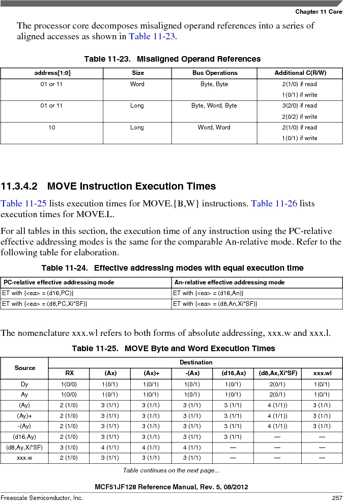 MCF51JF32VHS ,Freescale Semiconductor厂商,IC MCU 32BIT 32KB FLASH 44LGA, MCF51JF32VHS datasheet预览  第257页