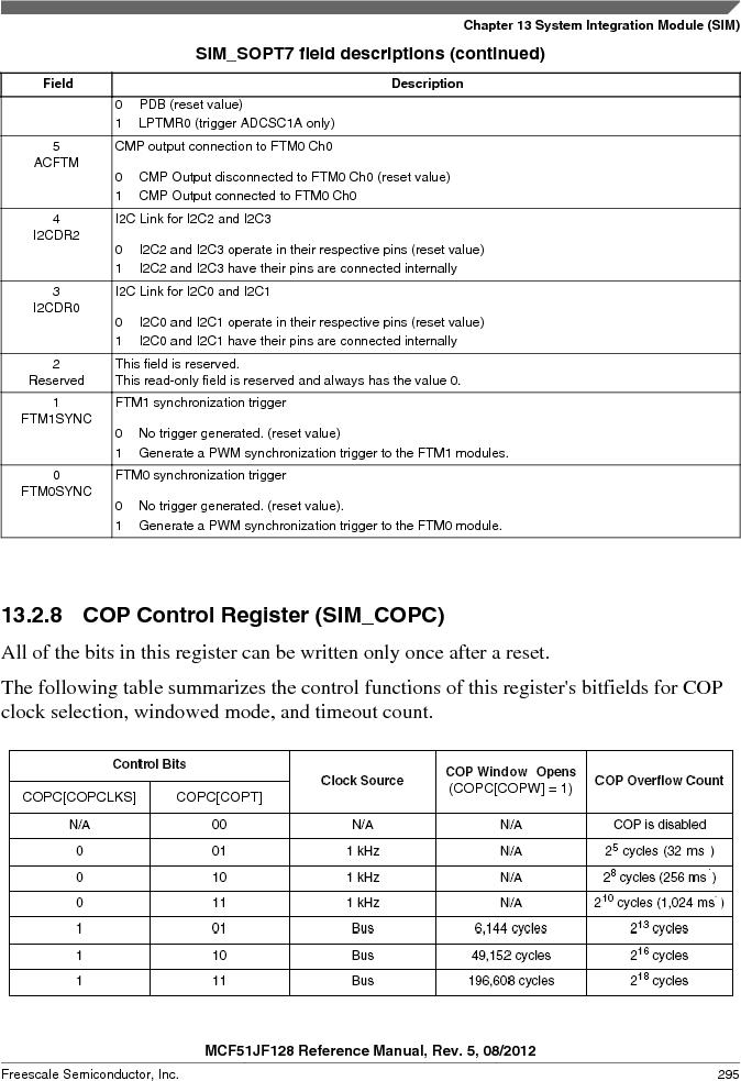MCF51JF32VHS ,Freescale Semiconductor厂商,IC MCU 32BIT 32KB FLASH 44LGA, MCF51JF32VHS datasheet预览  第295页