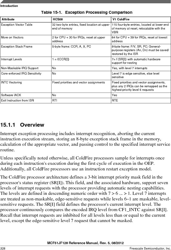 MCF51JF32VHS ,Freescale Semiconductor厂商,IC MCU 32BIT 32KB FLASH 44LGA, MCF51JF32VHS datasheet预览  第328页