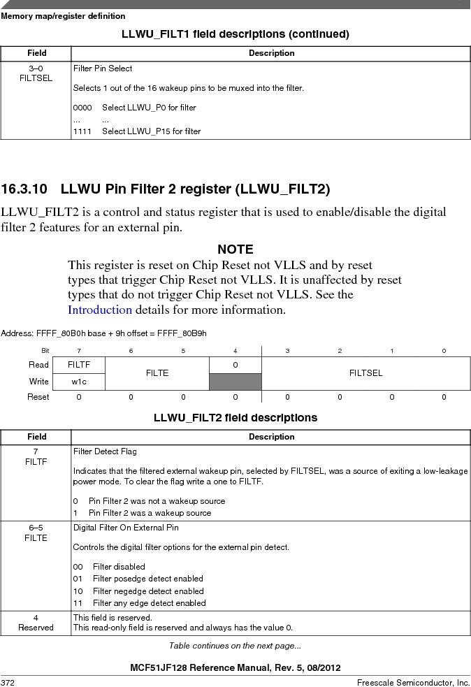 MCF51JF32VHS ,Freescale Semiconductor厂商,IC MCU 32BIT 32KB FLASH 44LGA, MCF51JF32VHS datasheet预览  第372页