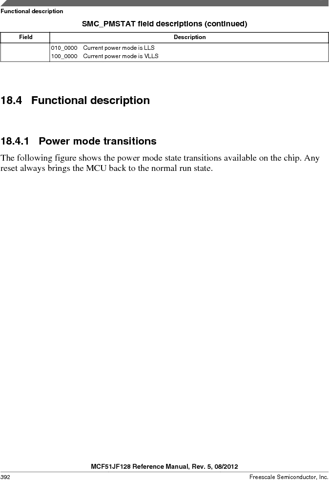 MCF51JF32VHS ,Freescale Semiconductor厂商,IC MCU 32BIT 32KB FLASH 44LGA, MCF51JF32VHS datasheet预览  第392页