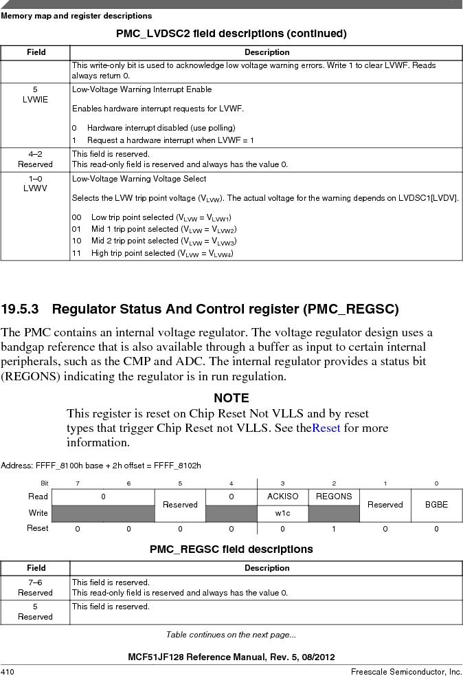 MCF51JF32VHS ,Freescale Semiconductor厂商,IC MCU 32BIT 32KB FLASH 44LGA, MCF51JF32VHS datasheet预览  第410页