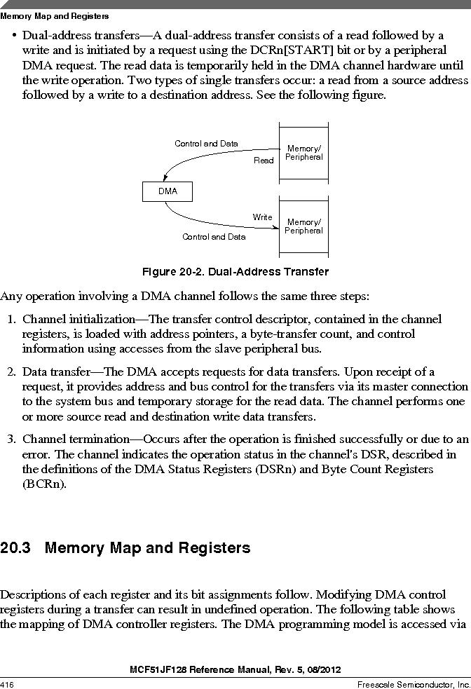 MCF51JF32VHS ,Freescale Semiconductor厂商,IC MCU 32BIT 32KB FLASH 44LGA, MCF51JF32VHS datasheet预览  第416页