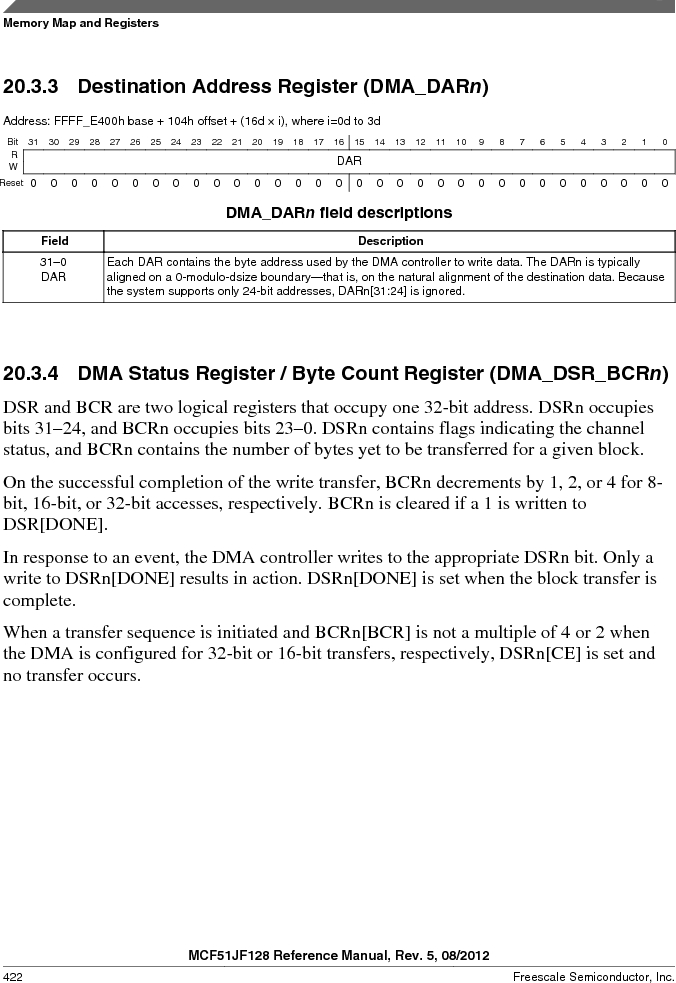 MCF51JF32VHS ,Freescale Semiconductor厂商,IC MCU 32BIT 32KB FLASH 44LGA, MCF51JF32VHS datasheet预览  第422页