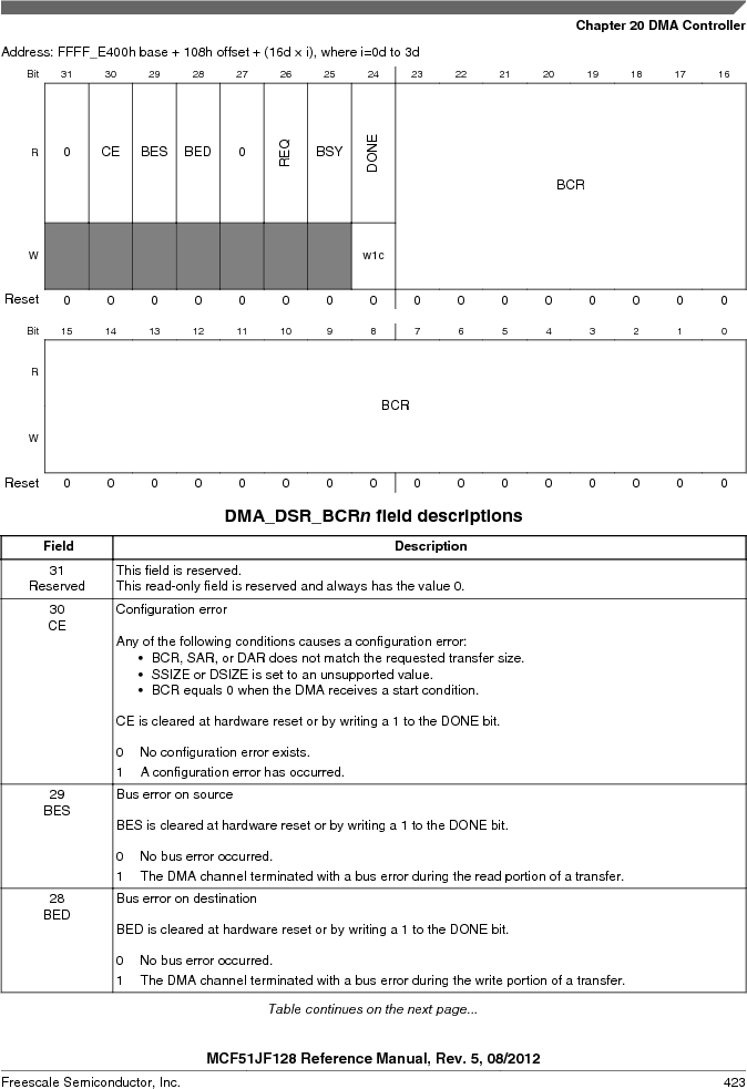 MCF51JF32VHS ,Freescale Semiconductor厂商,IC MCU 32BIT 32KB FLASH 44LGA, MCF51JF32VHS datasheet预览  第423页