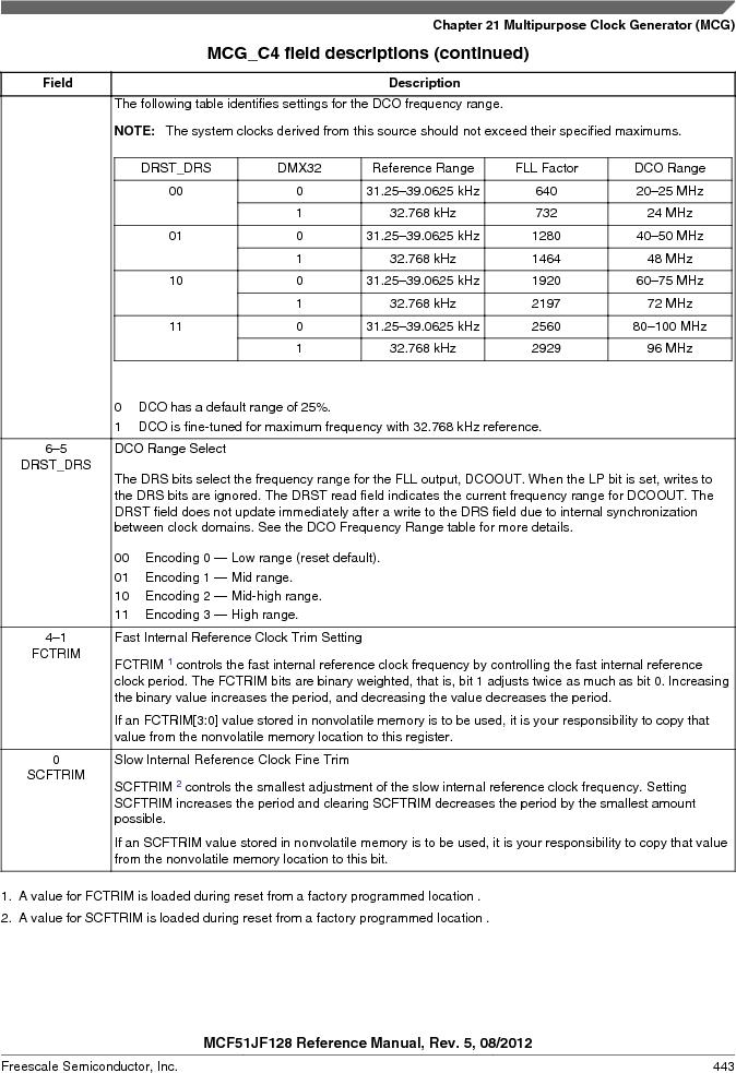 MCF51JF32VHS ,Freescale Semiconductor厂商,IC MCU 32BIT 32KB FLASH 44LGA, MCF51JF32VHS datasheet预览  第443页
