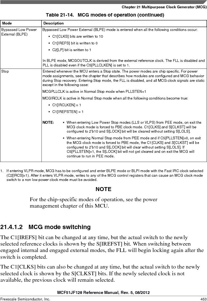 MCF51JF32VHS ,Freescale Semiconductor厂商,IC MCU 32BIT 32KB FLASH 44LGA, MCF51JF32VHS datasheet预览  第453页