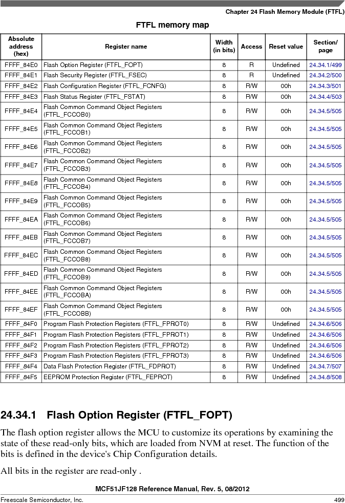 MCF51JF32VHS ,Freescale Semiconductor厂商,IC MCU 32BIT 32KB FLASH 44LGA, MCF51JF32VHS datasheet预览  第499页