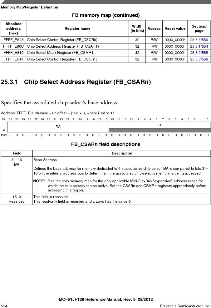 MCF51JF32VHS ,Freescale Semiconductor厂商,IC MCU 32BIT 32KB FLASH 44LGA, MCF51JF32VHS datasheet预览  第554页