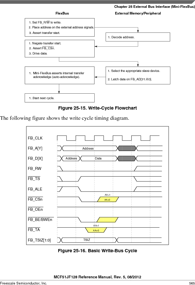 MCF51JF32VHS ,Freescale Semiconductor厂商,IC MCU 32BIT 32KB FLASH 44LGA, MCF51JF32VHS datasheet预览  第565页