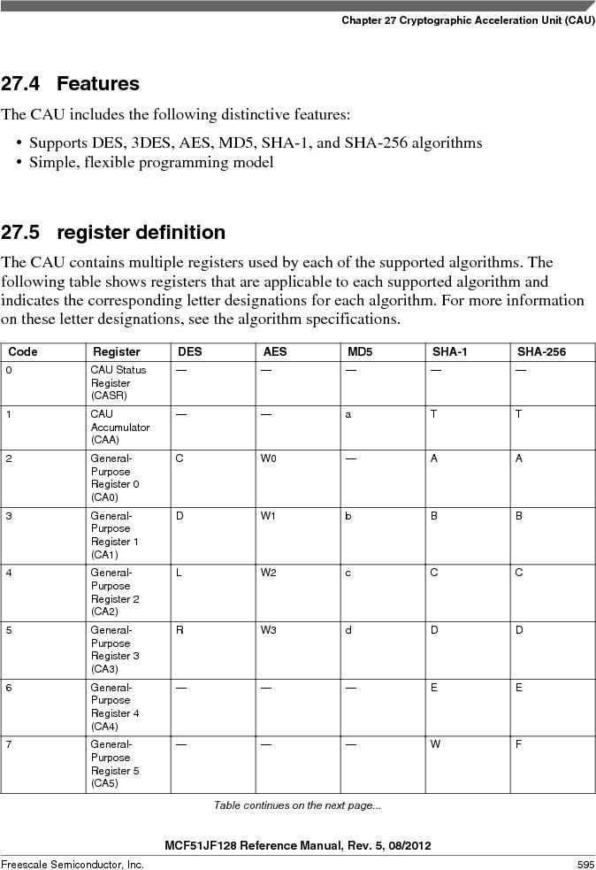 MCF51JF32VHS ,Freescale Semiconductor厂商,IC MCU 32BIT 32KB FLASH 44LGA, MCF51JF32VHS datasheet预览  第595页