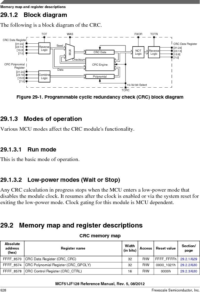 MCF51JF32VHS ,Freescale Semiconductor厂商,IC MCU 32BIT 32KB FLASH 44LGA, MCF51JF32VHS datasheet预览  第628页