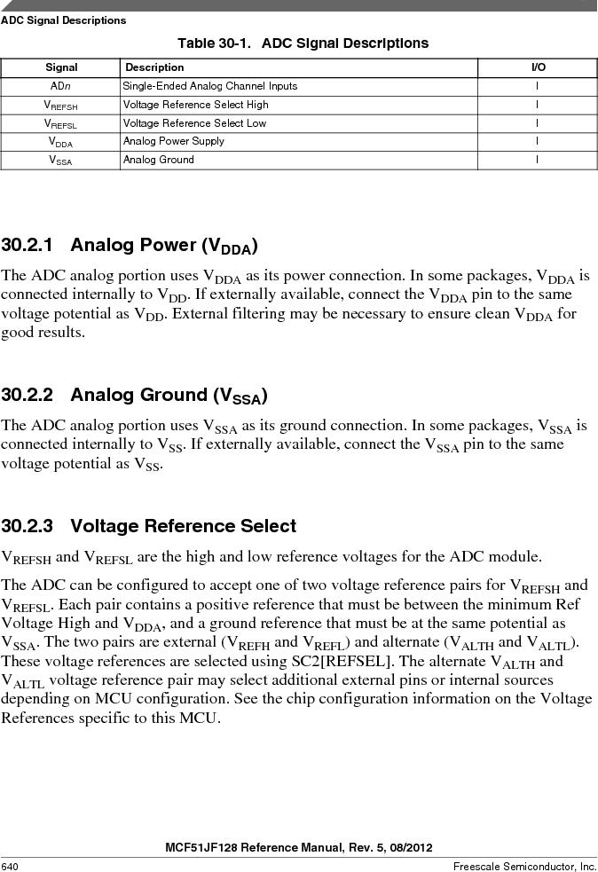 MCF51JF32VHS ,Freescale Semiconductor厂商,IC MCU 32BIT 32KB FLASH 44LGA, MCF51JF32VHS datasheet预览  第640页