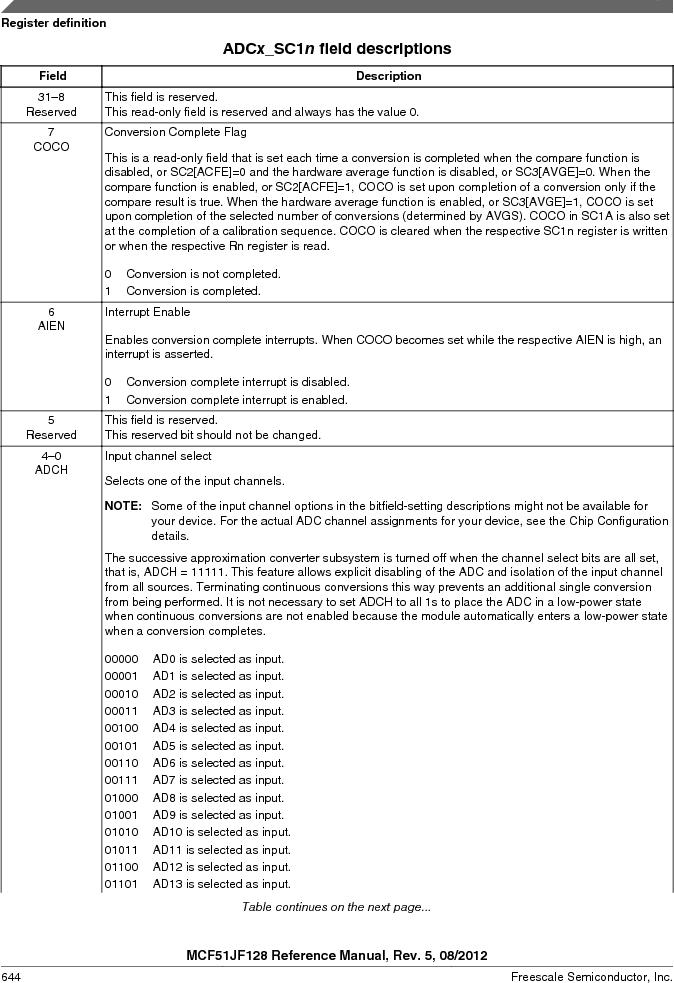 MCF51JF32VHS ,Freescale Semiconductor厂商,IC MCU 32BIT 32KB FLASH 44LGA, MCF51JF32VHS datasheet预览  第644页