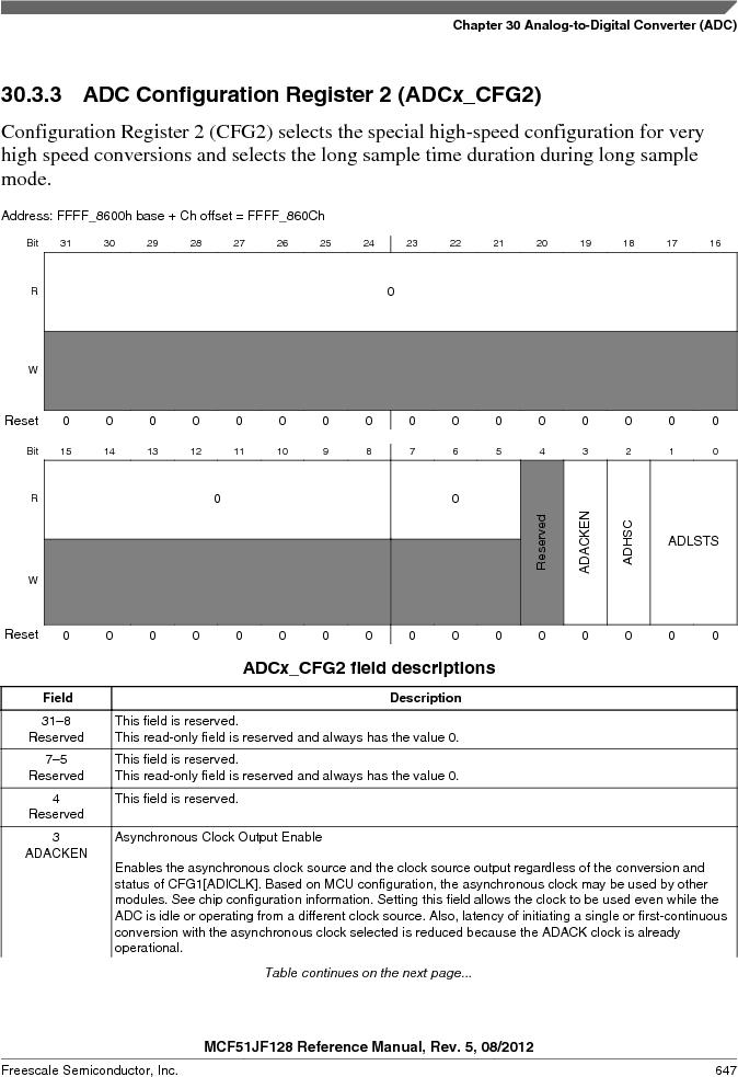 MCF51JF32VHS ,Freescale Semiconductor厂商,IC MCU 32BIT 32KB FLASH 44LGA, MCF51JF32VHS datasheet预览  第647页