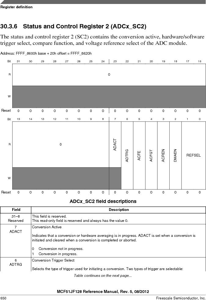 MCF51JF32VHS ,Freescale Semiconductor厂商,IC MCU 32BIT 32KB FLASH 44LGA, MCF51JF32VHS datasheet预览  第650页