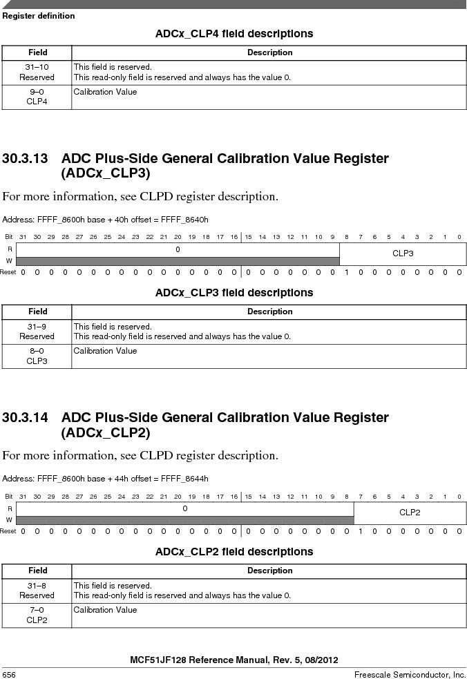 MCF51JF32VHS ,Freescale Semiconductor厂商,IC MCU 32BIT 32KB FLASH 44LGA, MCF51JF32VHS datasheet预览  第656页
