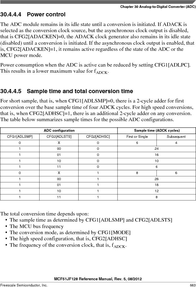 MCF51JF32VHS ,Freescale Semiconductor厂商,IC MCU 32BIT 32KB FLASH 44LGA, MCF51JF32VHS datasheet预览  第663页