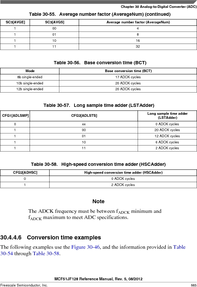 MCF51JF32VHS ,Freescale Semiconductor厂商,IC MCU 32BIT 32KB FLASH 44LGA, MCF51JF32VHS datasheet预览  第665页