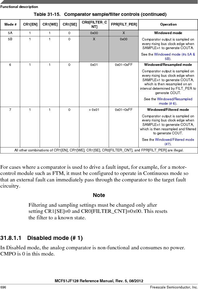 MCF51JF32VHS ,Freescale Semiconductor厂商,IC MCU 32BIT 32KB FLASH 44LGA, MCF51JF32VHS datasheet预览  第696页
