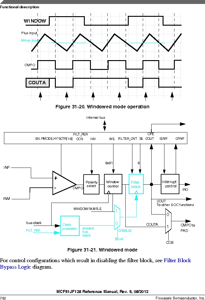 MCF51JF32VHS ,Freescale Semiconductor厂商,IC MCU 32BIT 32KB FLASH 44LGA, MCF51JF32VHS datasheet预览  第702页