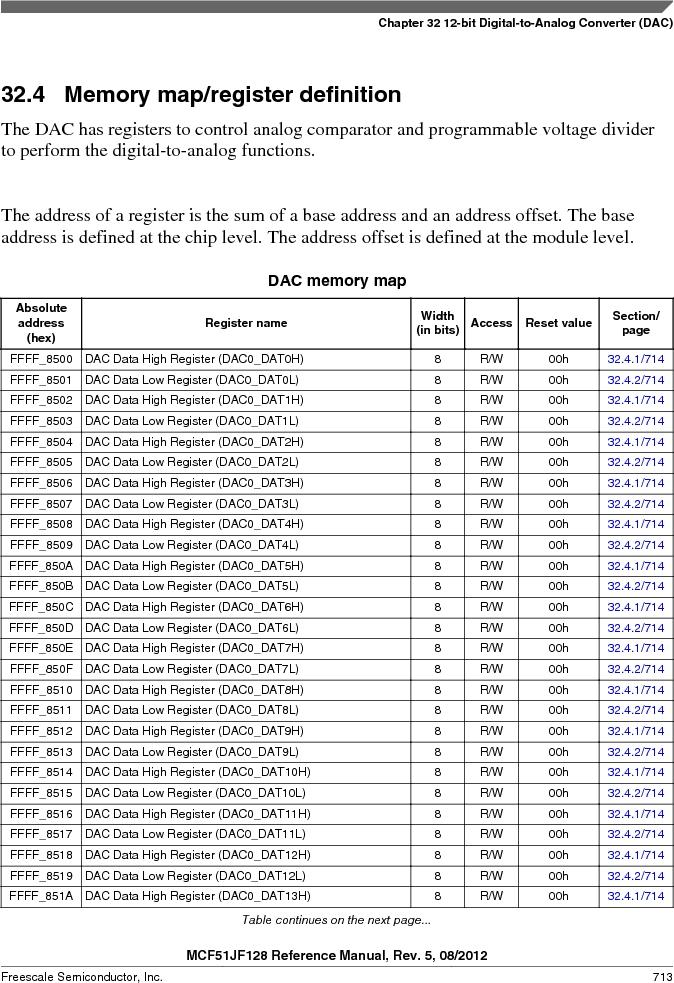 MCF51JF32VHS ,Freescale Semiconductor厂商,IC MCU 32BIT 32KB FLASH 44LGA, MCF51JF32VHS datasheet预览  第713页