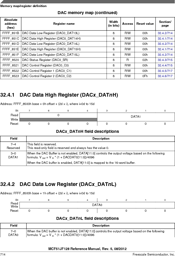 MCF51JF32VHS ,Freescale Semiconductor厂商,IC MCU 32BIT 32KB FLASH 44LGA, MCF51JF32VHS datasheet预览  第714页