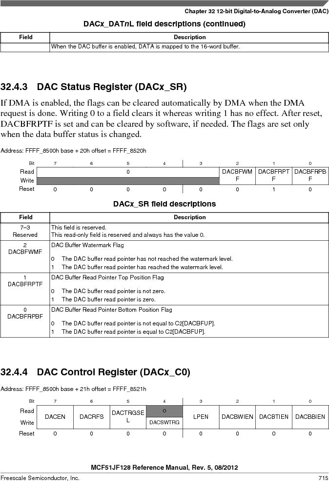 MCF51JF32VHS ,Freescale Semiconductor厂商,IC MCU 32BIT 32KB FLASH 44LGA, MCF51JF32VHS datasheet预览  第715页