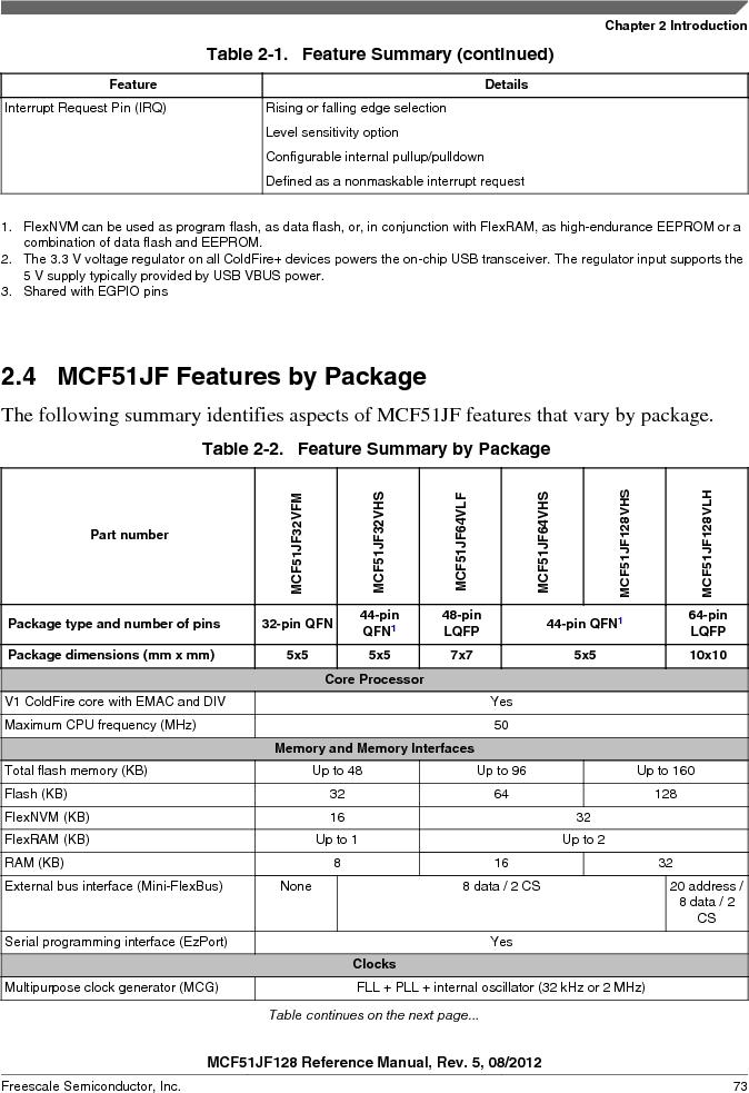 MCF51JF32VHS ,Freescale Semiconductor厂商,IC MCU 32BIT 32KB FLASH 44LGA, MCF51JF32VHS datasheet预览  第73页