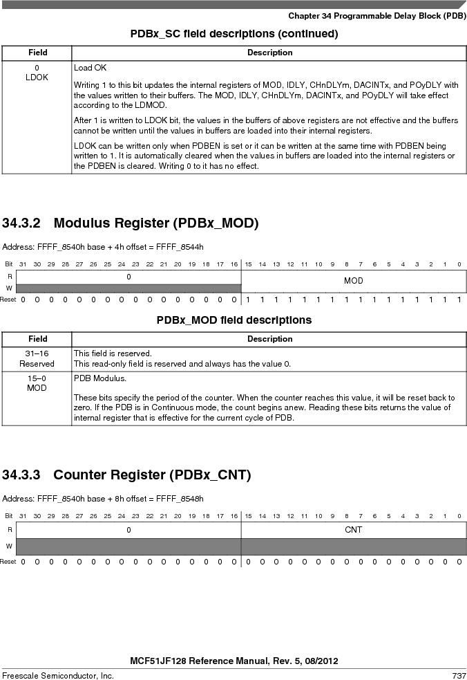 MCF51JF32VHS ,Freescale Semiconductor厂商,IC MCU 32BIT 32KB FLASH 44LGA, MCF51JF32VHS datasheet预览  第737页
