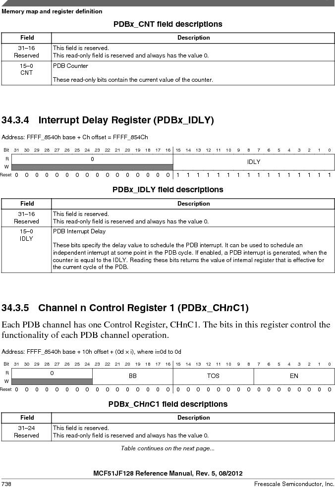 MCF51JF32VHS ,Freescale Semiconductor厂商,IC MCU 32BIT 32KB FLASH 44LGA, MCF51JF32VHS datasheet预览  第738页