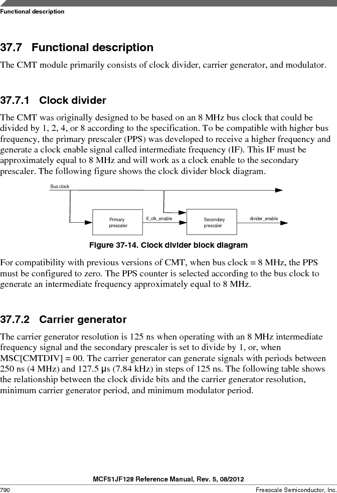 MCF51JF32VHS ,Freescale Semiconductor厂商,IC MCU 32BIT 32KB FLASH 44LGA, MCF51JF32VHS datasheet预览  第790页