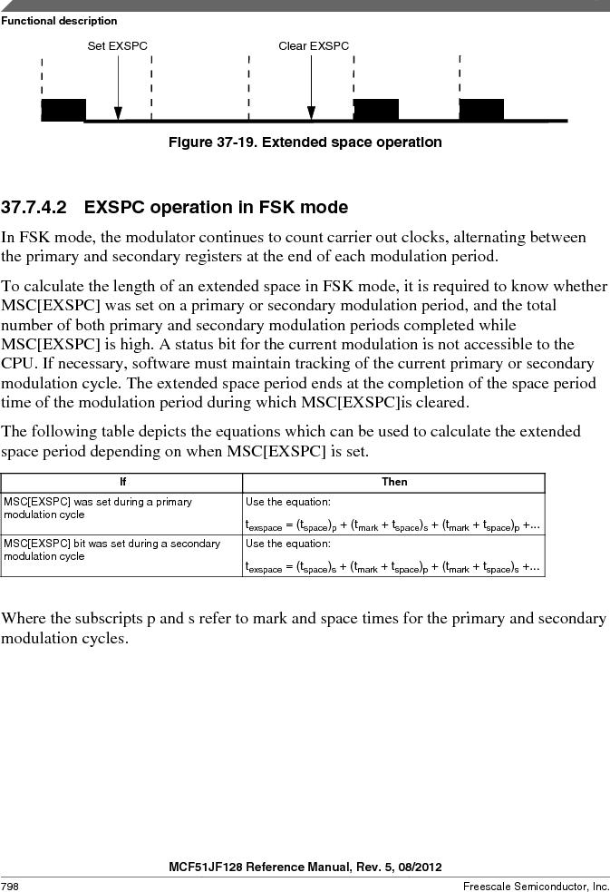MCF51JF32VHS ,Freescale Semiconductor厂商,IC MCU 32BIT 32KB FLASH 44LGA, MCF51JF32VHS datasheet预览  第798页