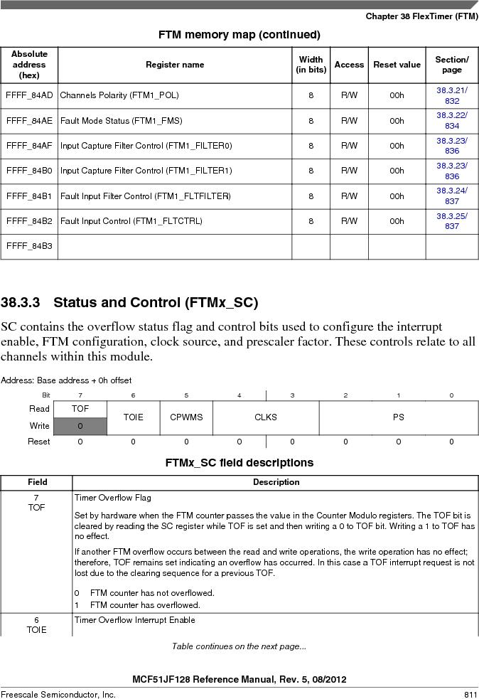 MCF51JF32VHS ,Freescale Semiconductor厂商,IC MCU 32BIT 32KB FLASH 44LGA, MCF51JF32VHS datasheet预览  第811页