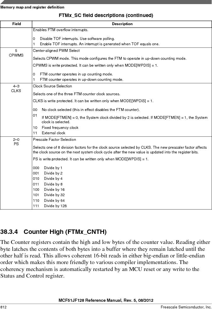 MCF51JF32VHS ,Freescale Semiconductor厂商,IC MCU 32BIT 32KB FLASH 44LGA, MCF51JF32VHS datasheet预览  第812页